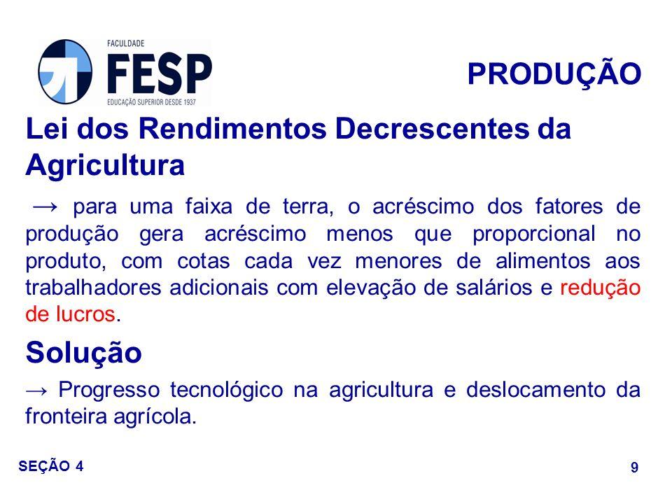 Lei dos Rendimentos Decrescentes da Agricultura para uma faixa de terra, o acréscimo dos fatores de produção gera acréscimo menos que proporcional no