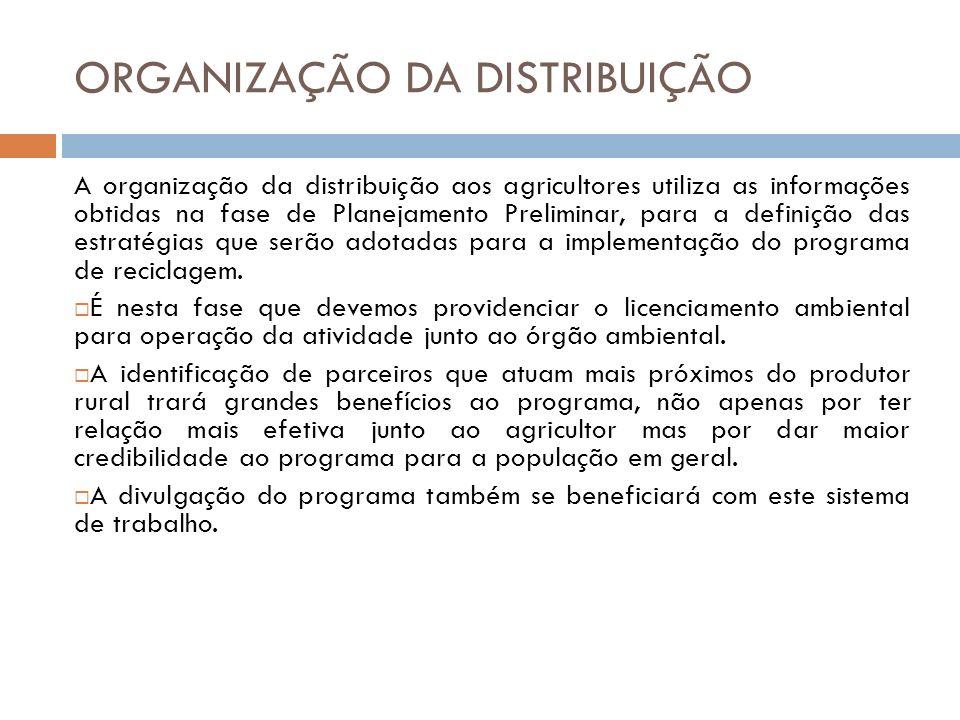 ORGANIZAÇÃO DA DISTRIBUIÇÃO A organização da distribuição aos agricultores utiliza as informações obtidas na fase de Planejamento Preliminar, para a definição das estratégias que serão adotadas para a implementação do programa de reciclagem.