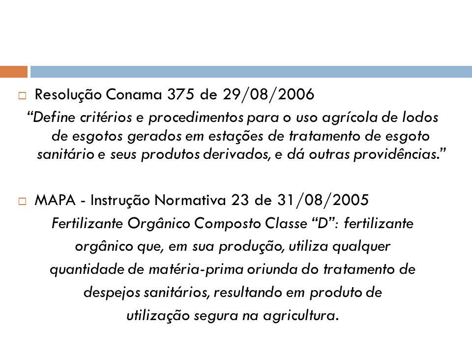 Resolução Conama 375 de 29/08/2006 Define critérios e procedimentos para o uso agrícola de lodos de esgotos gerados em estações de tratamento de esgoto sanitário e seus produtos derivados, e dá outras providências.