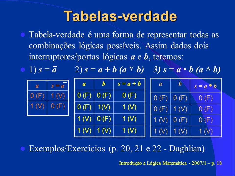 Tabelas-verdade Tabela-verdade é uma forma de representar todas as combinações lógicas possíveis. Assim dados dois interruptores/portas lógicas a e b,