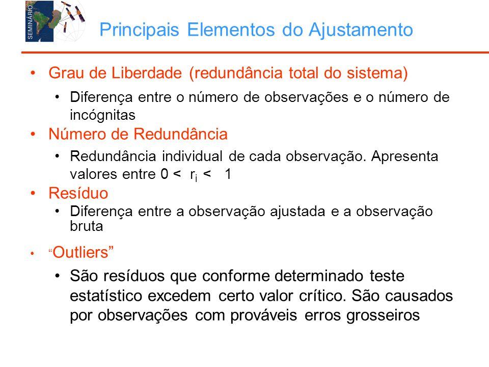 Principais Elementos do Ajustamento Grau de Liberdade (redundância total do sistema) Diferença entre o número de observações e o número de incógnitas Número de Redundância Redundância individual de cada observação.