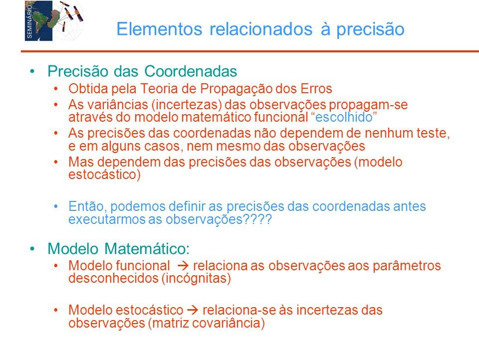 Elementos relacionados à precisão Precisão das Coordenadas Obtida pela Teoria de Propagação dos Erros As variâncias (incertezas) das observações propa