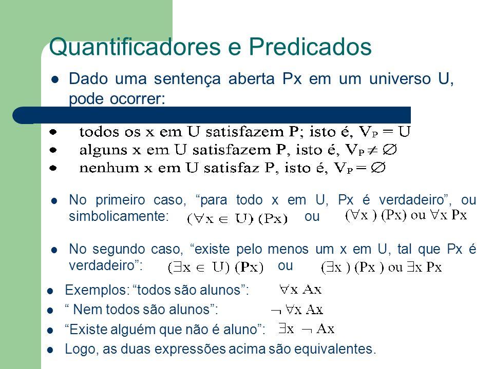 Quantificadores e Predicados Dado uma sentença aberta Px em um universo U, pode ocorrer: No primeiro caso, para todo x em U, Px é verdadeiro, ou simbo