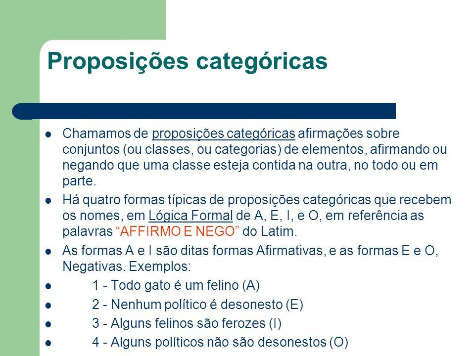 Proposições categóricas Chamamos de proposições categóricas afirmações sobre conjuntos (ou classes, ou categorias) de elementos, afirmando ou negando