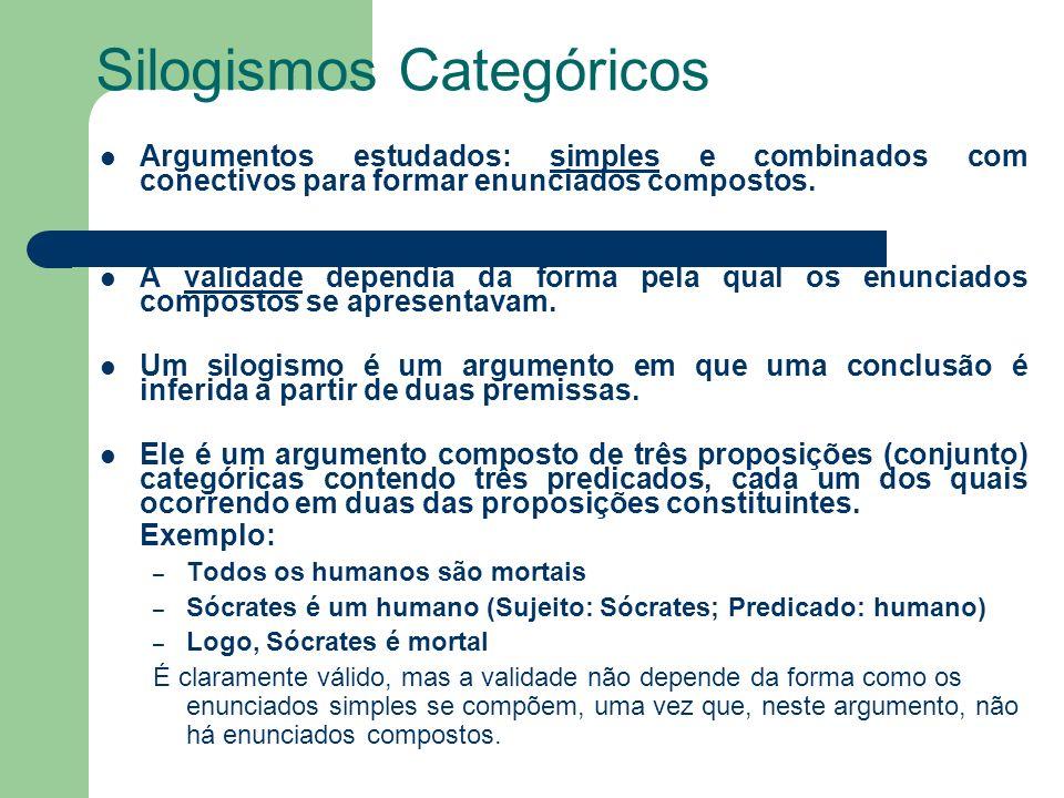 Silogismos Categóricos Argumentos estudados: simples e combinados com conectivos para formar enunciados compostos. A validade dependia da forma pela q