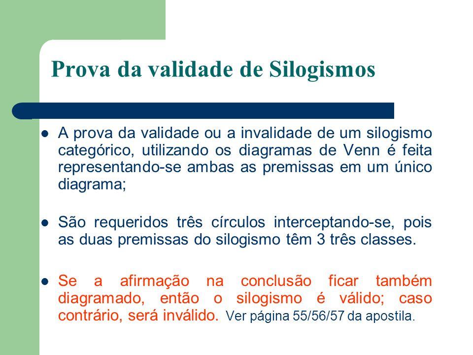 Prova da validade de Silogismos A prova da validade ou a invalidade de um silogismo categórico, utilizando os diagramas de Venn é feita representando-