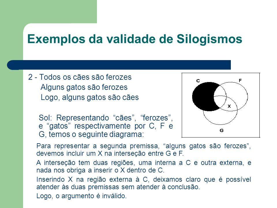 Exemplos da validade de Silogismos 2 - Todos os cães são ferozes Alguns gatos são ferozes Logo, alguns gatos são cães Sol: Representando cães, ferozes