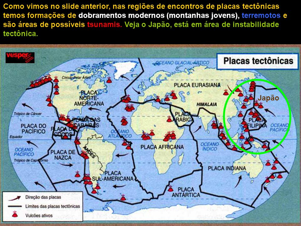 Como vimos no slide anterior, nas regiões de encontros de placas tectônicas temos formações de dobramentos modernos (montanhas jovens), terremotos e s