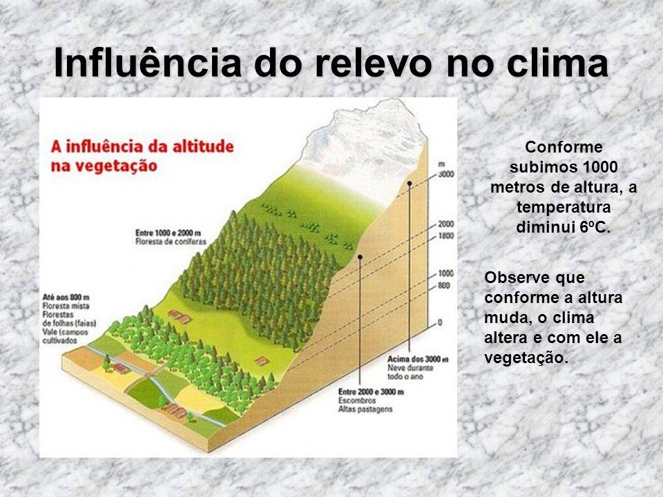 Influência do relevo no clima Conforme subimos 1000 metros de altura, a temperatura diminui 6ºC. Observe que conforme a altura muda, o clima altera e