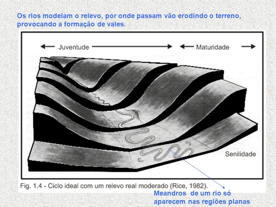 Os rios modelam o relevo, por onde passam vão erodindo o terreno, provocando a formação de vales. Meandros de um rio só aparecem nas regiões planas