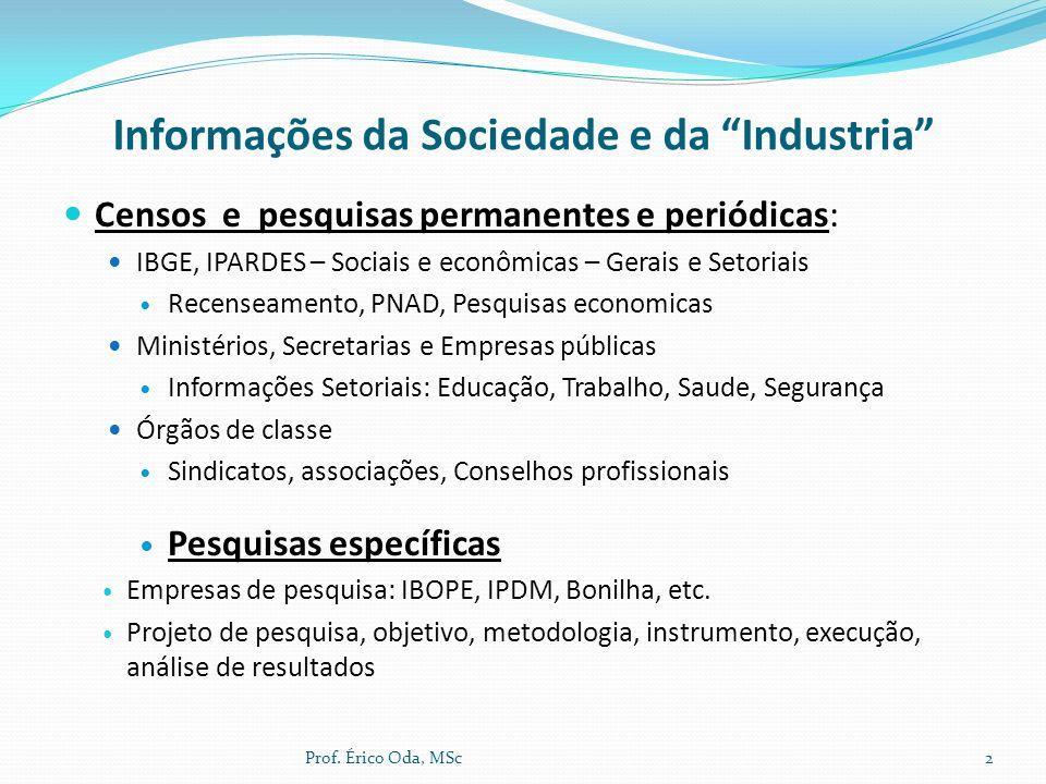 Informações da Sociedade e da Industria Censos e pesquisas permanentes e periódicas: IBGE, IPARDES – Sociais e econômicas – Gerais e Setoriais Recense