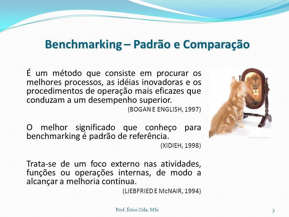 Benchmarking – Padrão e Comparação Benchmarking – Padrão e Comparação É um método que consiste em procurar os melhores processos, as idéias inovadoras