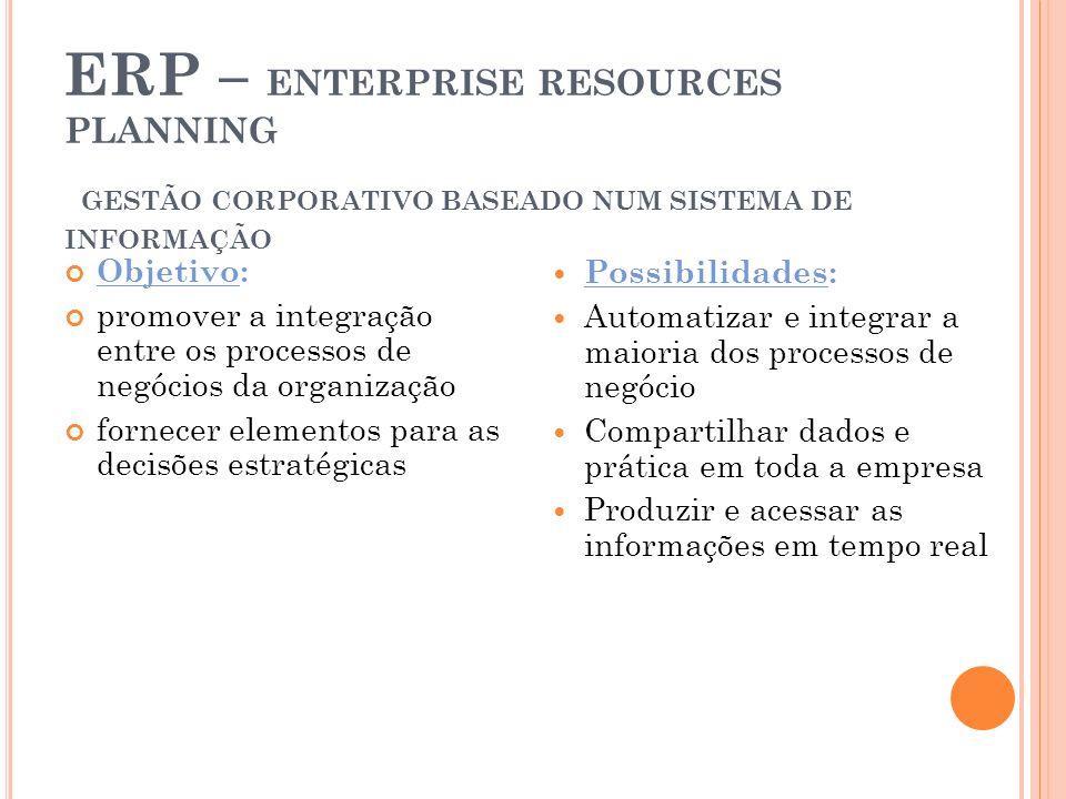 ERP – ENTERPRISE RESOURCES PLANNING GESTÃO CORPORATIVO BASEADO NUM SISTEMA DE INFORMAÇÃO Objetivo: promover a integração entre os processos de negócio