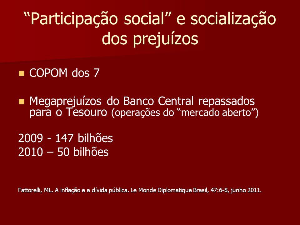 Participação social e socialização dos prejuízos COPOM dos 7 Megaprejuízos do Banco Central repassados para o Tesouro (operações do mercado aberto) 20