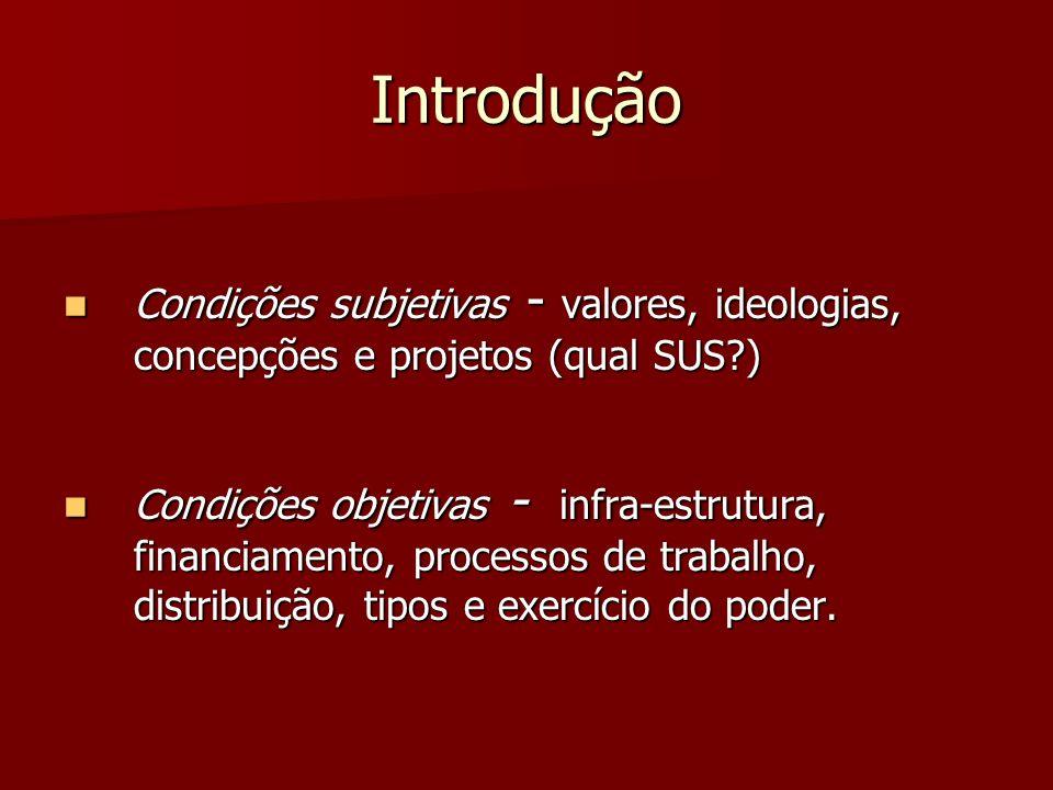 Introdução Condições subjetivas - valores, ideologias, concepções e projetos (qual SUS?) Condições subjetivas - valores, ideologias, concepções e proj