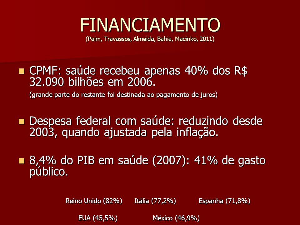Despesa estimada em saúde como proporção do PIB (2006) (Paim, Travassos, Almeida, Bahia, Macinko, 2011) Setor público (Impostos e contribuições sociais) 3,14 Federais 1,6 Estaduais 0,7 Municipais 0,8 Setor privado 4,89 Despesas das famílias 3,84 Despesas das empresas 1,05 Total 8,03