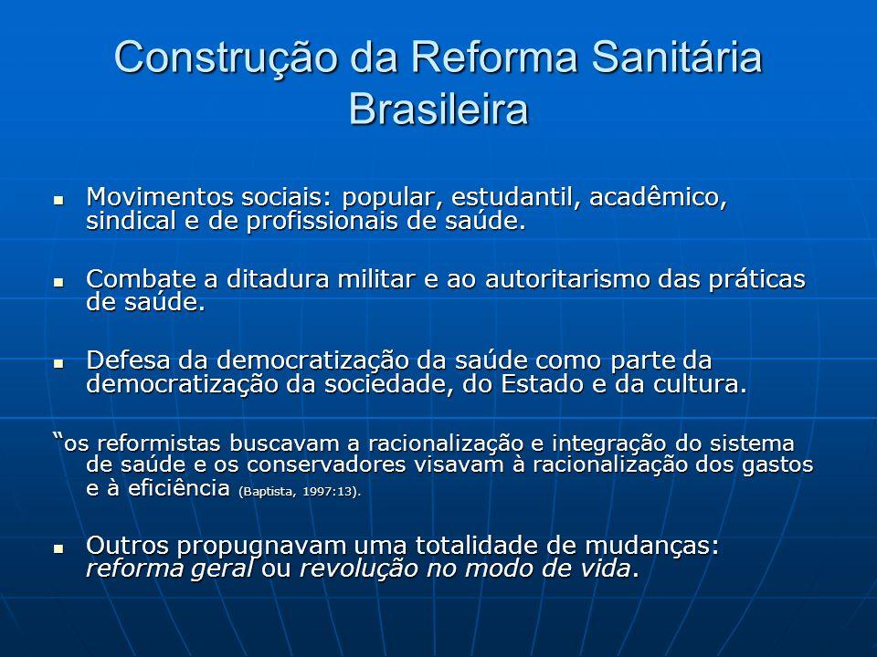 Construção da Reforma Sanitária Brasileira Movimentos sociais: popular, estudantil, acadêmico, sindical e de profissionais de saúde.