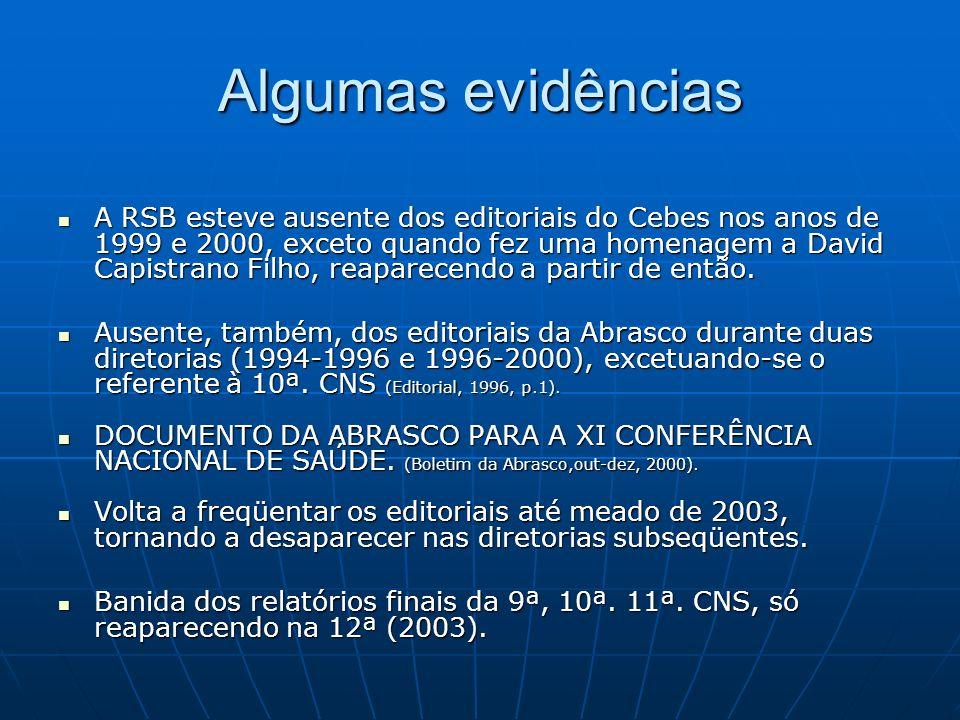 Algumas evidências A RSB esteve ausente dos editoriais do Cebes nos anos de 1999 e 2000, exceto quando fez uma homenagem a David Capistrano Filho, reaparecendo a partir de então.