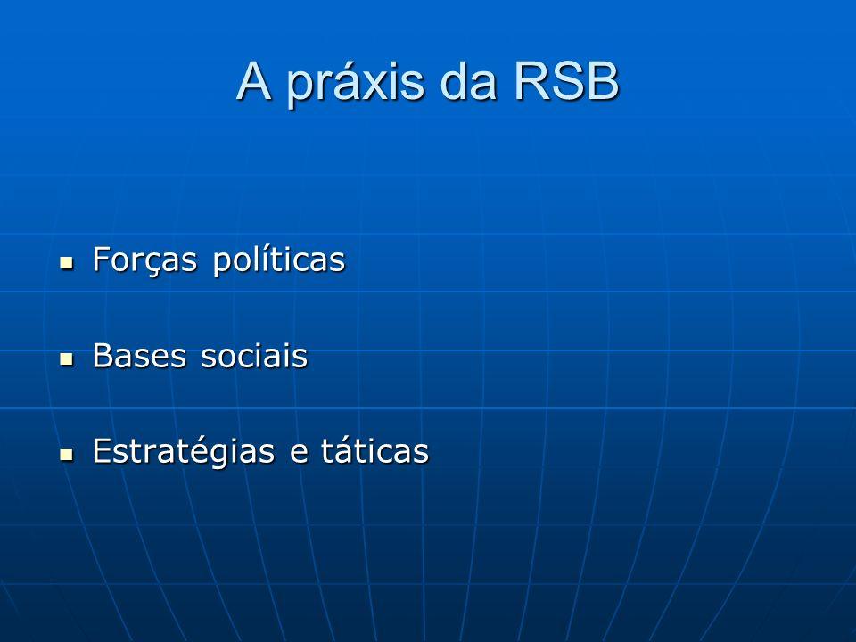 A práxis da RSB Forças políticas Forças políticas Bases sociais Bases sociais Estratégias e táticas Estratégias e táticas