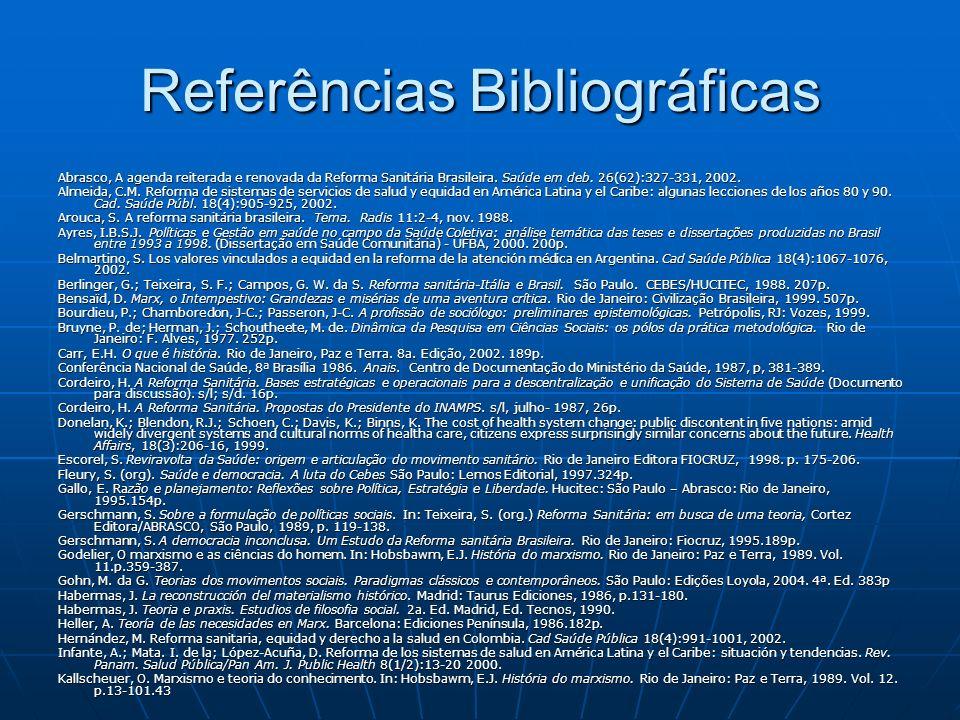 Referências Bibliográficas Abrasco, A agenda reiterada e renovada da Reforma Sanitária Brasileira.