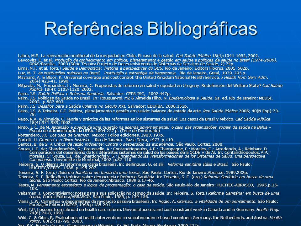 Referências Bibliográficas Labra, M.E.La reinvención neoliberal de la inequidad en Chile.