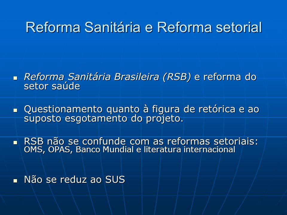 Reforma Sanitária e Reforma setorial Reforma Sanitária Brasileira (RSB) e reforma do setor saúde Reforma Sanitária Brasileira (RSB) e reforma do setor saúde Questionamento quanto à figura de retórica e ao suposto esgotamento do projeto.