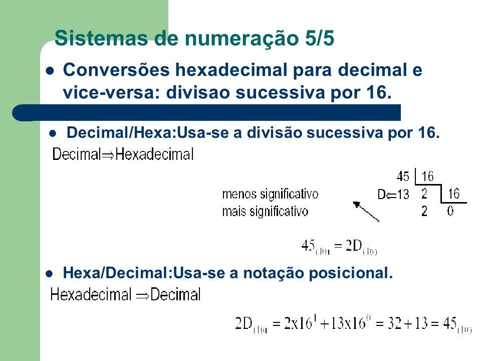 Sistemas de numeração 5/5 Conversões hexadecimal para decimal e vice-versa: divisao sucessiva por 16. Decimal/Hexa:Usa-se a divisão sucessiva por 16.