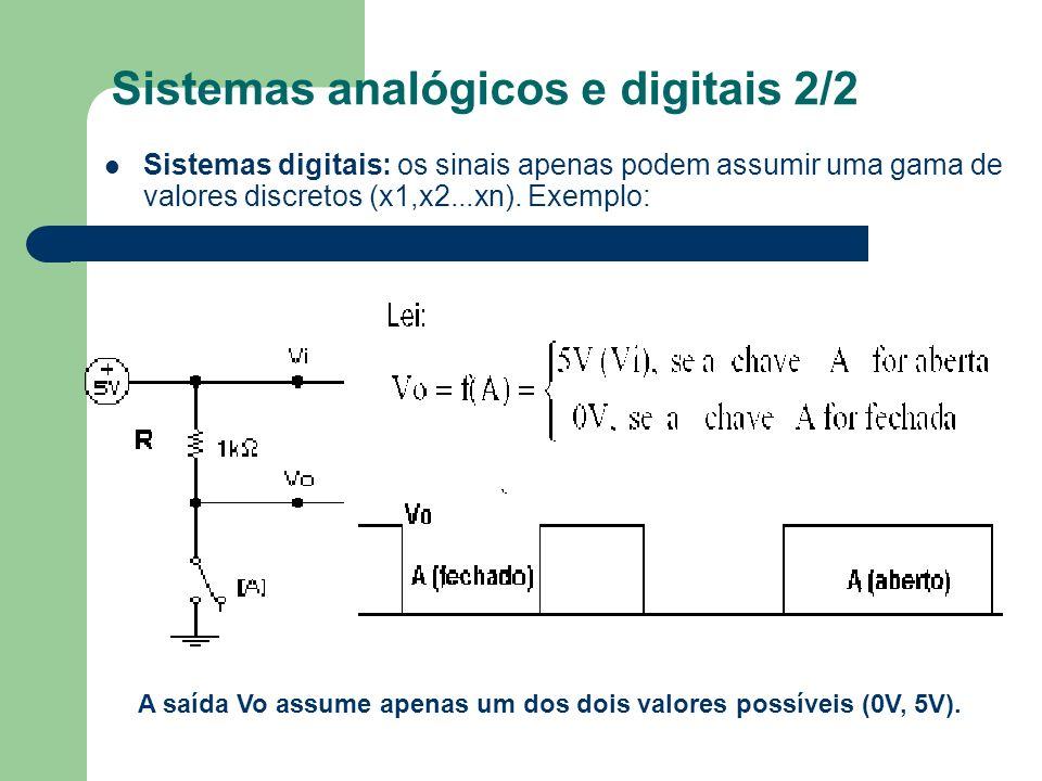Sistemas analógicos e digitais 2/2 Sistemas digitais: os sinais apenas podem assumir uma gama de valores discretos (x1,x2...xn). Exemplo: A saída Vo a