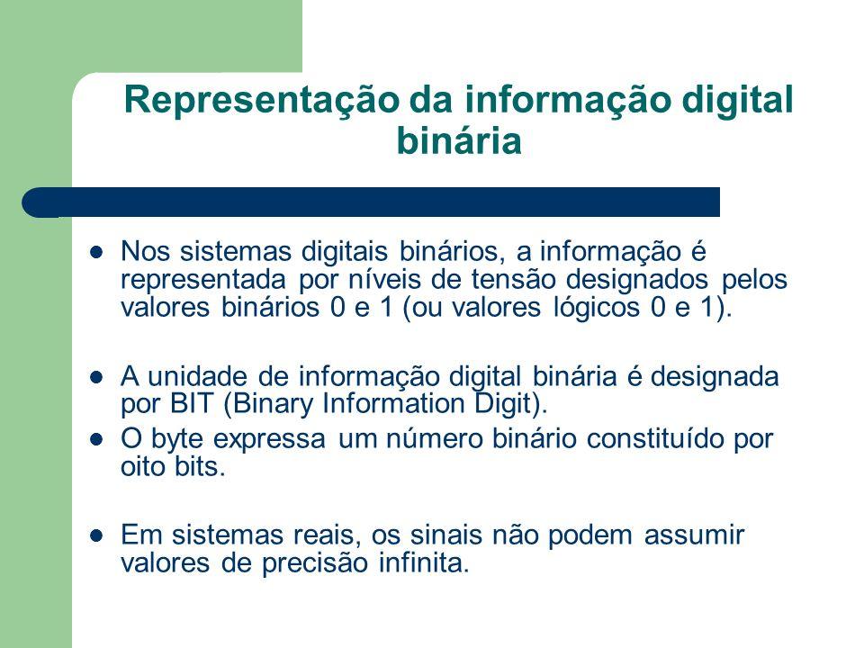 Representação da informação digital binária Nos sistemas digitais binários, a informação é representada por níveis de tensão designados pelos valores