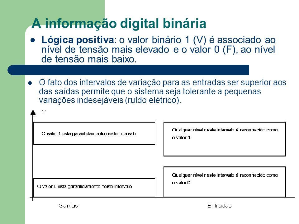 A informação digital binária Lógica positiva: o valor binário 1 (V) é associado ao nível de tensão mais elevado e o valor 0 (F), ao nível de tensão ma