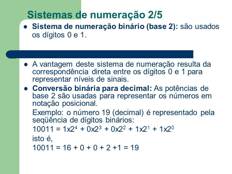 Sistemas de numeração 2/5 A vantagem deste sistema de numeração resulta da correspondência direta entre os dígitos 0 e 1 para representar níveis de si
