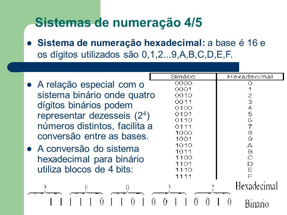 Sistemas de numeração 5/5 Conversões hexadecimal para decimal e vice-versa: divisao sucessiva por 16.