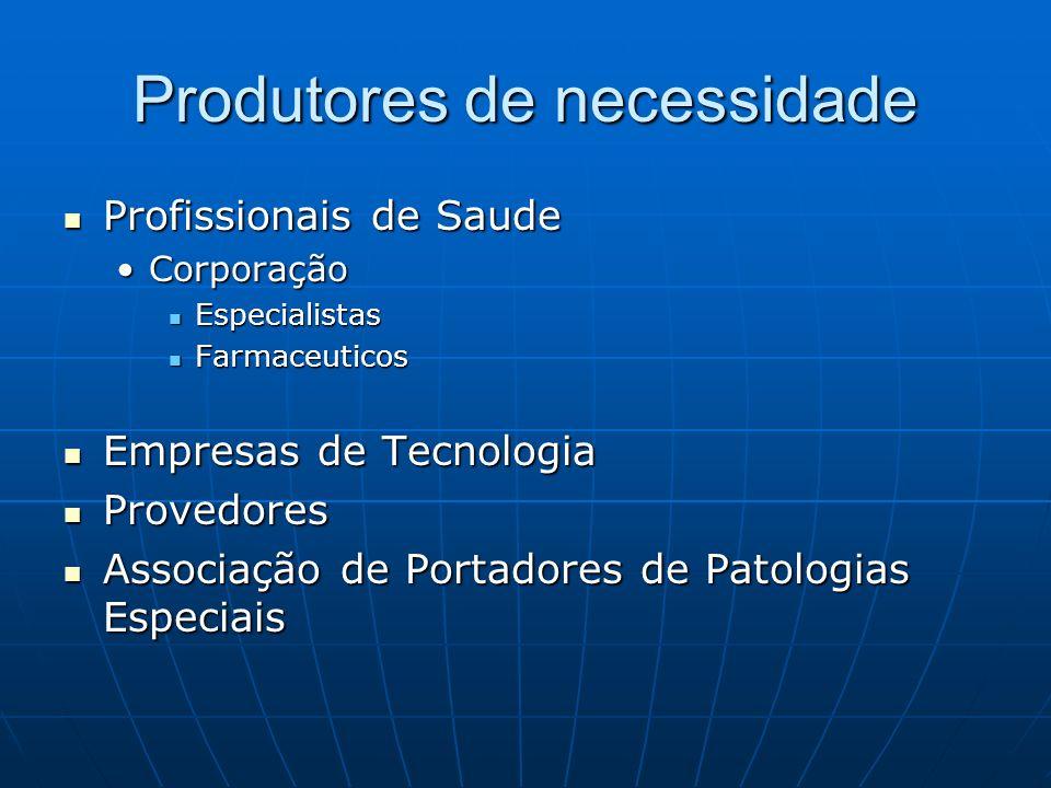 Produtores de necessidade Profissionais de Saude Profissionais de Saude CorporaçãoCorporação Especialistas Especialistas Farmaceuticos Farmaceuticos E