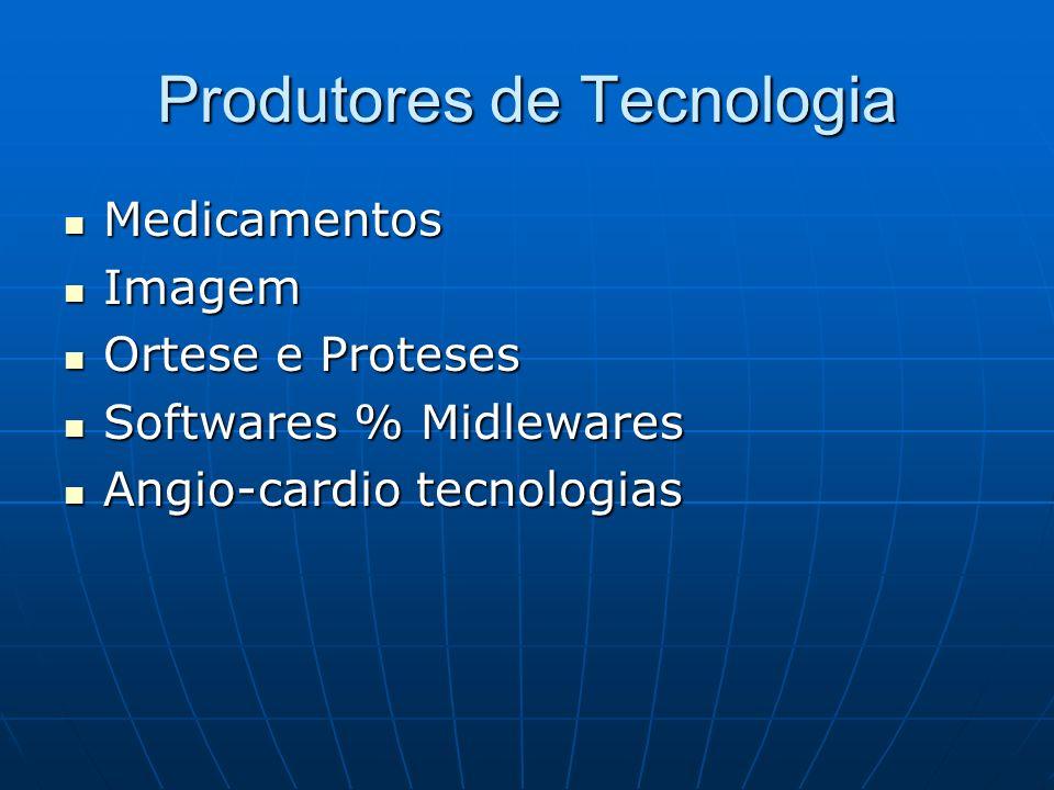 Produtores de Tecnologia Medicamentos Medicamentos Imagem Imagem Ortese e Proteses Ortese e Proteses Softwares % Midlewares Softwares % Midlewares Ang
