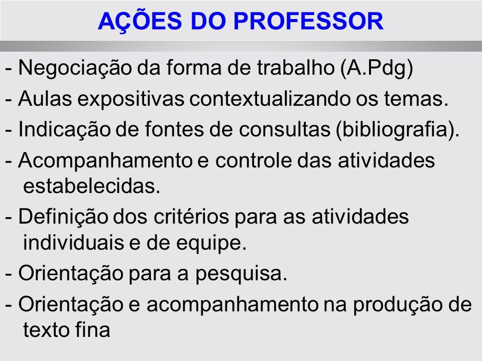 AÇÕES DO PROFESSOR - Negociação da forma de trabalho (A.Pdg) - Aulas expositivas contextualizando os temas. - Indicação de fontes de consultas (biblio