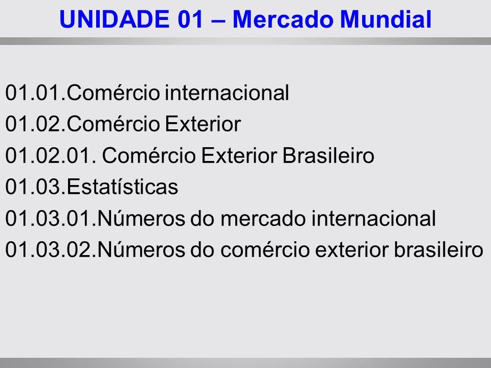 UNIDADE 01 – Mercado Mundial 01.01.Comércio internacional 01.02.Comércio Exterior 01.02.01. Comércio Exterior Brasileiro 01.03.Estatísticas 01.03.01.N