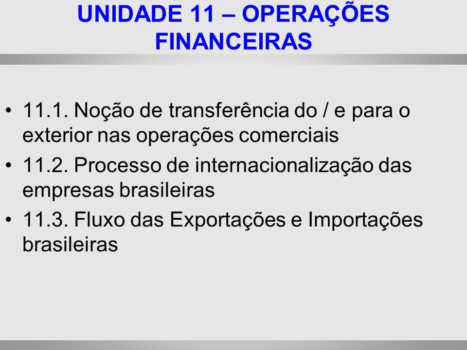 UNIDADE 11 – OPERAÇÕES FINANCEIRAS 11.1. Noção de transferência do / e para o exterior nas operações comerciais 11.2. Processo de internacionalização