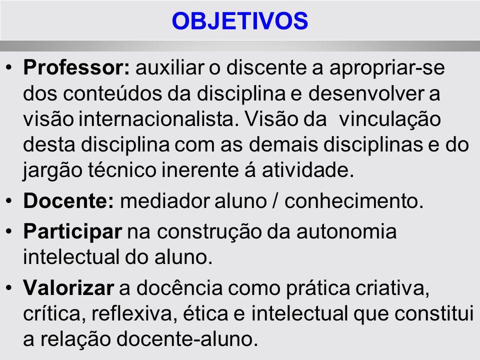 OBJETIVOS Professor: auxiliar o discente a apropriar-se dos conteúdos da disciplina e desenvolver a visão internacionalista. Visão da vinculação desta