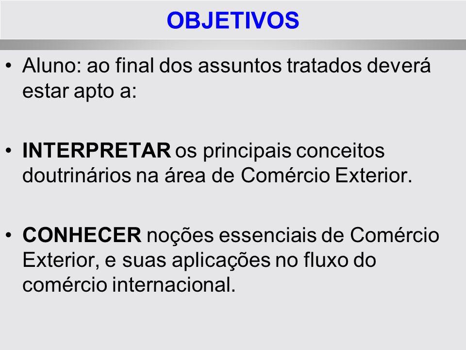 OBJETIVOS Público-alvo / Carga Horária: Alunos do 1º período do ano de Comex.