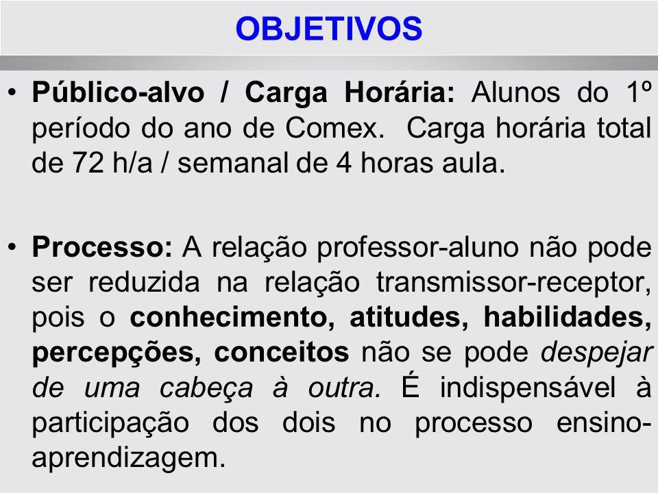 OBJETIVOS Público-alvo / Carga Horária: Alunos do 1º período do ano de Comex. Carga horária total de 72 h/a / semanal de 4 horas aula. Processo: A rel