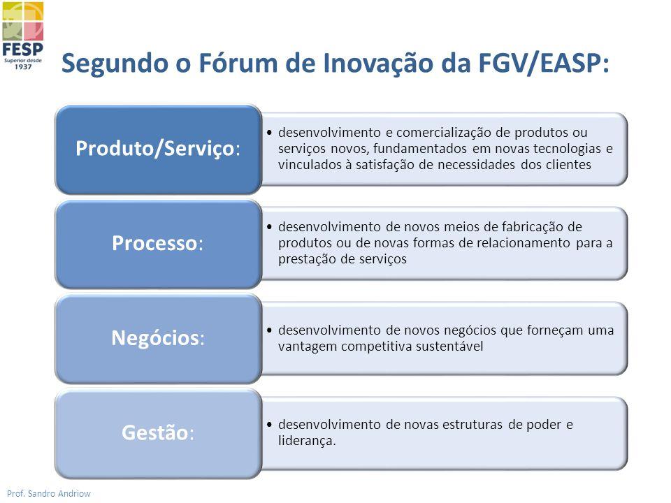 Segundo o Fórum de Inovação da FGV/EASP: Prof. Sandro Andriow desenvolvimento e comercialização de produtos ou serviços novos, fundamentados em novas
