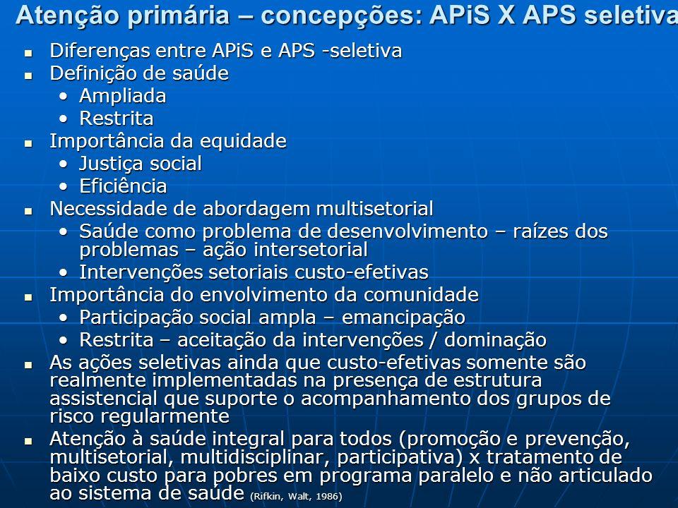 Atenção primária – concepções: APiS X APS seletiva Diferenças entre APiS e APS -seletiva Diferenças entre APiS e APS -seletiva Definição de saúde Defi