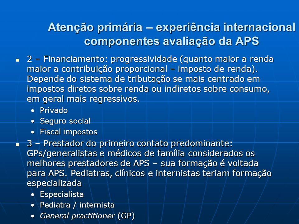Atenção primária – experiência internacional componentes avaliação da APS 2 – Financiamento: progressividade (quanto maior a renda maior a contribuiçã