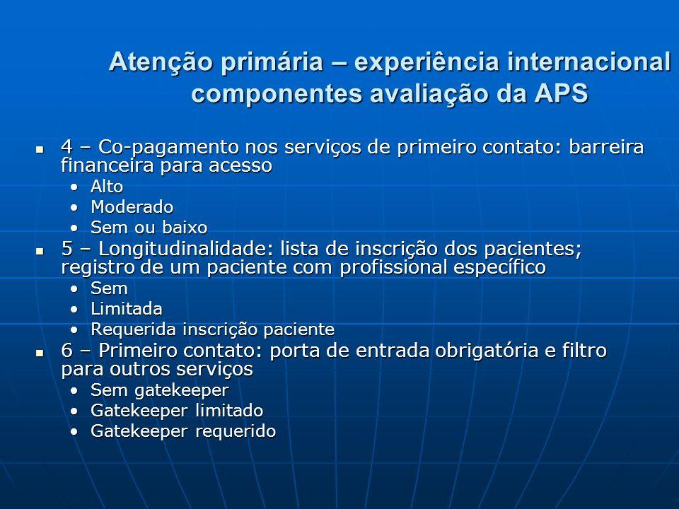 Atenção primária – experiência internacional componentes avaliação da APS 4 – Co-pagamento nos serviços de primeiro contato: barreira financeira para