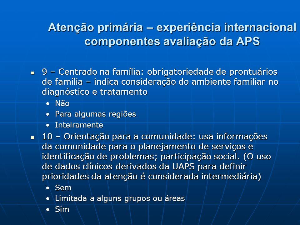 Atenção primária – experiência internacional componentes avaliação da APS 9 – Centrado na família: obrigatoriedade de prontuários de família – indica
