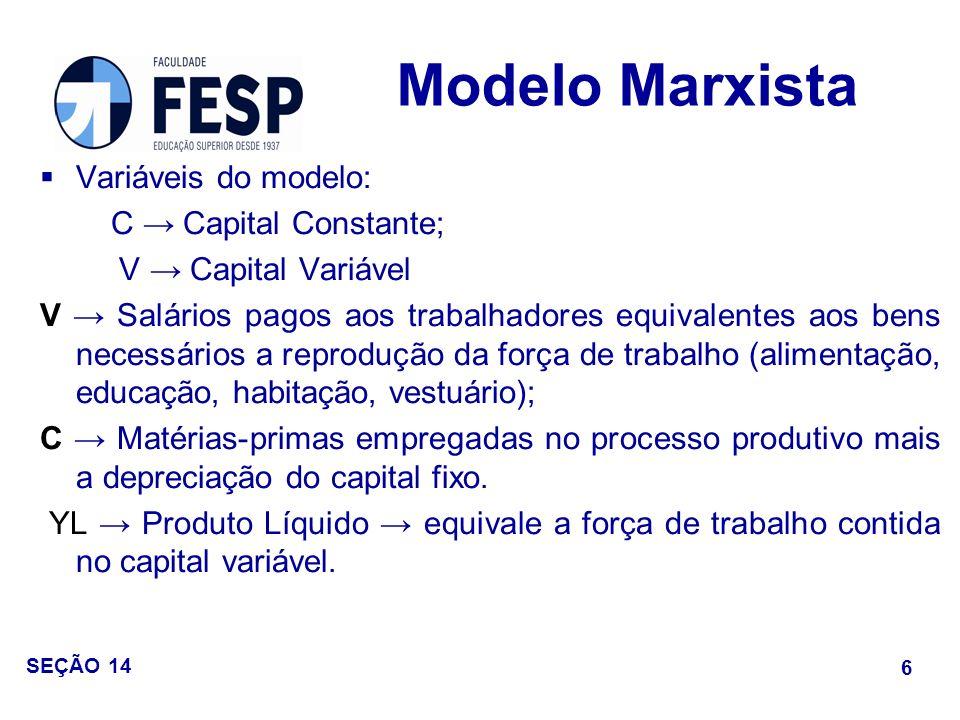 Valor Acrescido ao Produto Valor total empregado em termos de homens-hora Valor recebido pelos trabalhadores (V) e o valor extraído dos trabalhadores (M) mais-valia.
