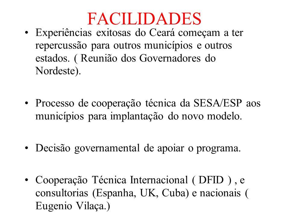 FACILIDADES Experiências exitosas do Ceará começam a ter repercussão para outros municípios e outros estados.