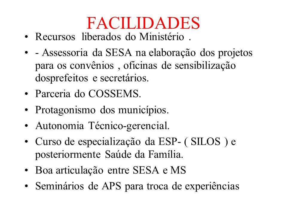 FACILIDADES Recursos liberados do Ministério.
