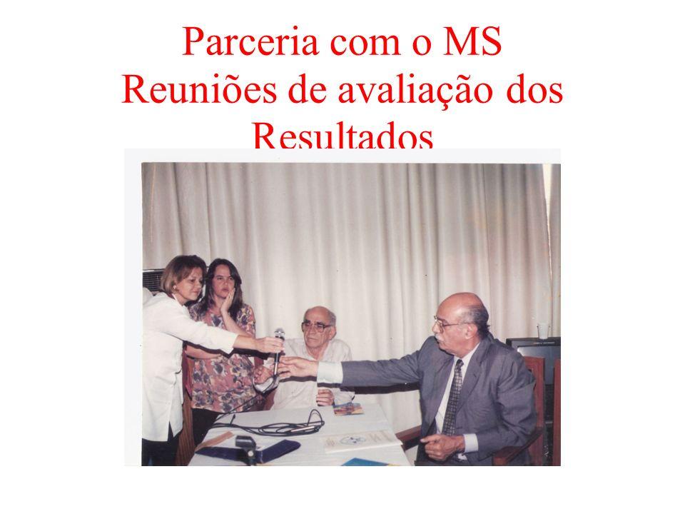 Parceria com o MS Reuniões de avaliação dos Resultados