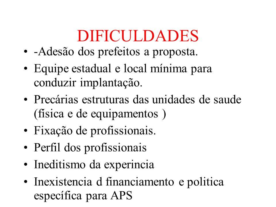 DIFICULDADES -Adesão dos prefeitos a proposta.